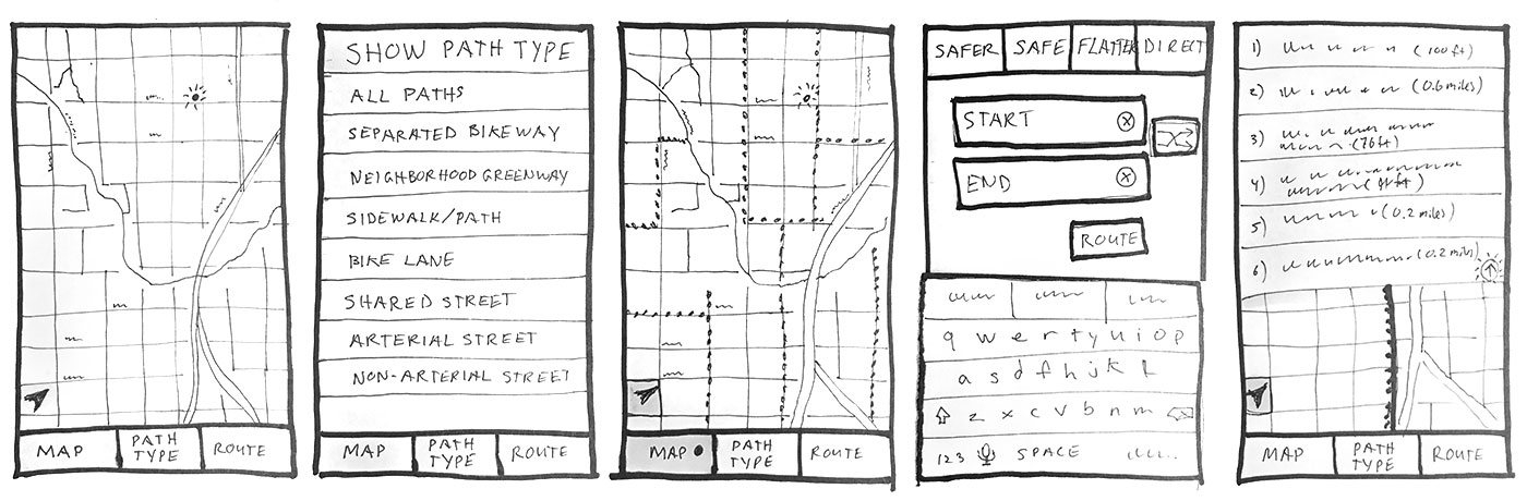 Sketches of Key Screens for Bike Path App
