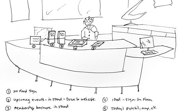 Front Desk Sketch and Photo
